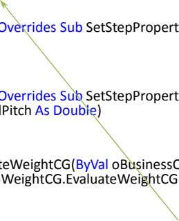 by Inheriting its related SymbolDefinition base class Public Overloads Overrides Sub SetStepProperties( ByVal