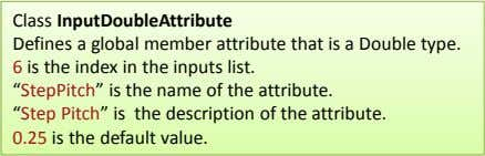 Class InputDoubleAttribute Defines a global member attribute that is a Double type. 6 is the