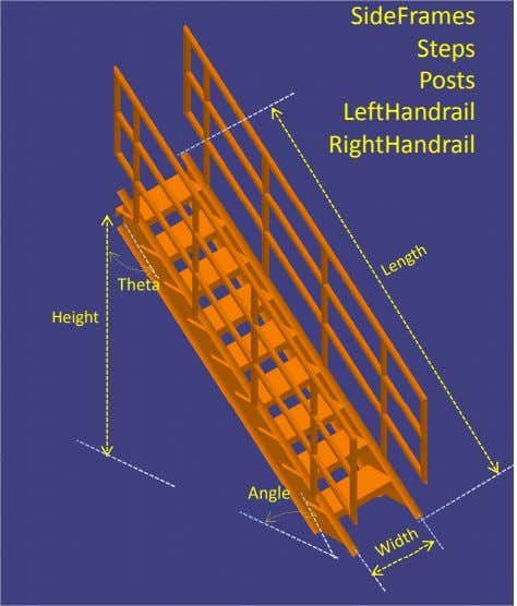 SideFrames Steps Posts LeftHandrail RightHandrail Height