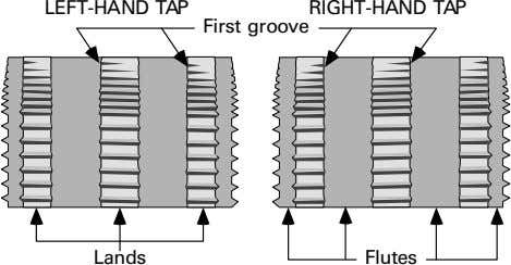 LEFT-HAND TAP RIGHT-HAND TAP First groove Lands Flutes