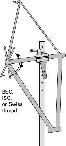 BSC, ISO, or Swiss thread
