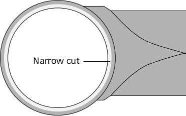 Narrow cut