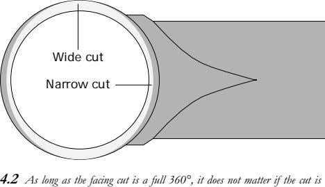 Wide cut Narrow cut