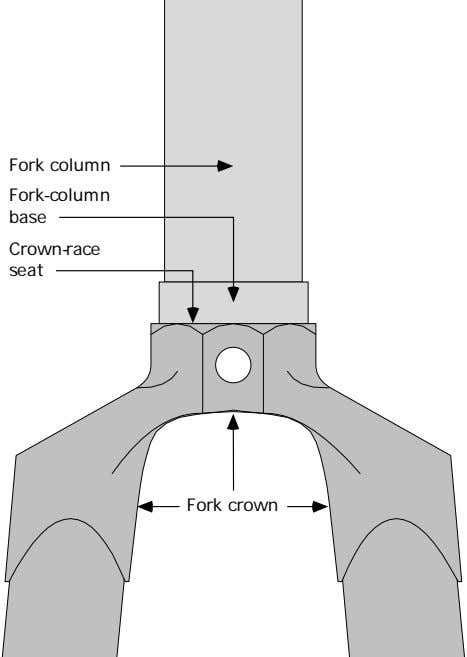 Fork column Fork-column base Crown-race seat Fork crown