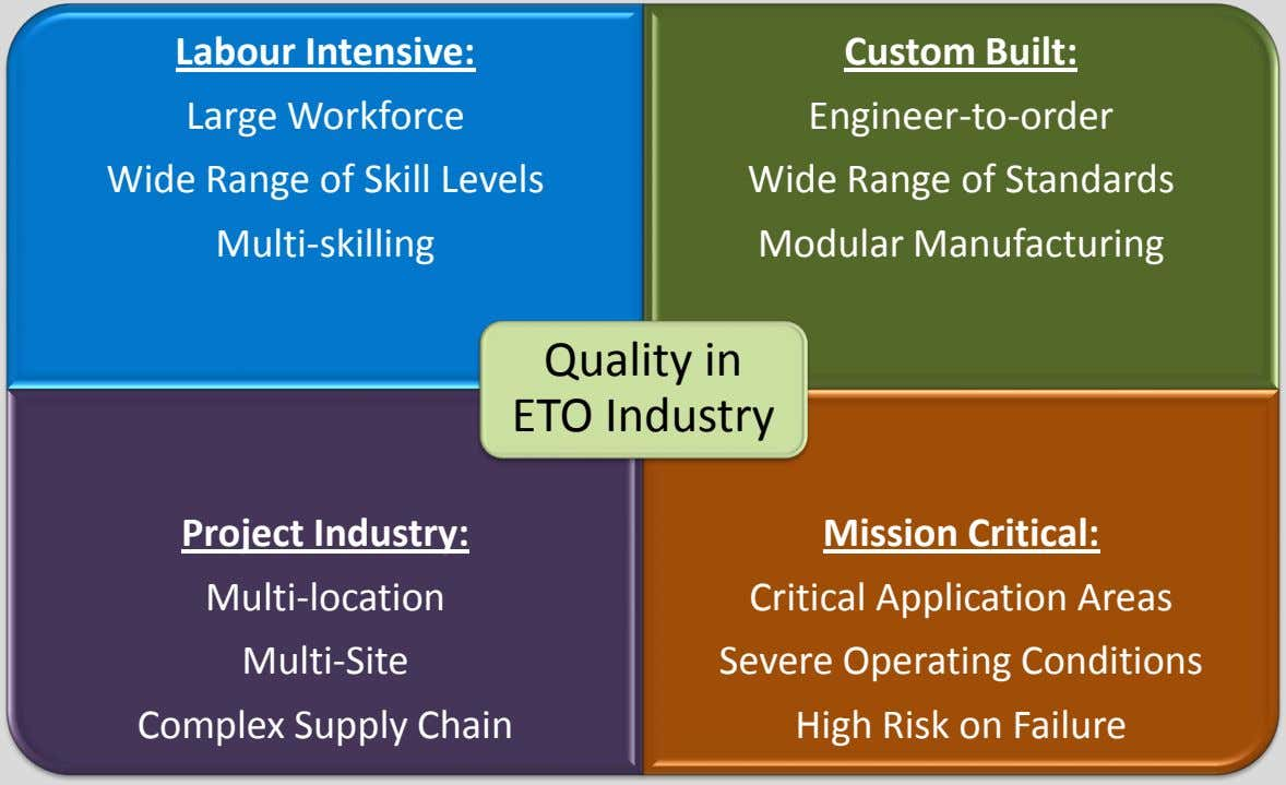 Labour Intensive: Custom Built: Large Workforce Wide Range of Skill Levels Multi-skilling Engineer-to-order Wide