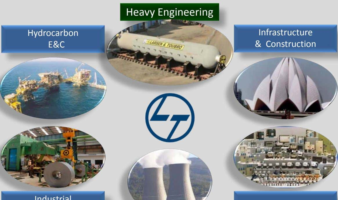 Heavy Engineering Hydrocarbon E&C Infrastructure & Construction 012 Larsen & Toubro Limited : All rights