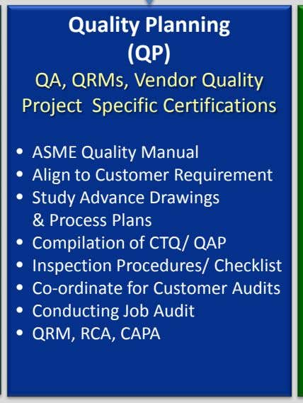 Quality Planning (QP) QA, QRMs, Vendor Quality Project Specific Certifications • ASME Quality Manual •