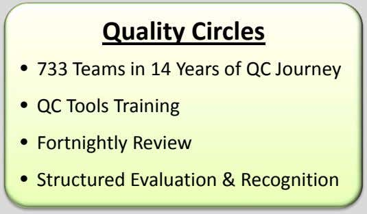 Quality Circles • 733 Teams in 14 Years of QC Journey • QC Tools Training