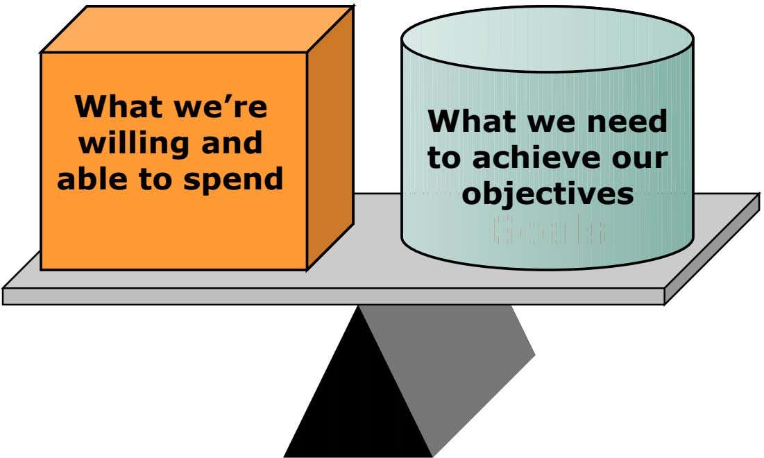 What we're What we need willing and to achieve our able to spend objectives Dollars Goals