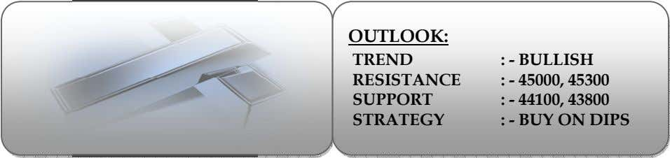 OUTLOOK: TREND RESISTANCE SUPPORT STRATEGY : - BULLISH : - 45000, 45300 : - 44100,