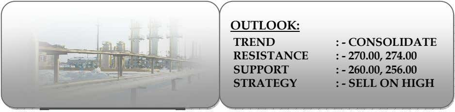 OUTLOOK: TREND RESISTANCE SUPPORT STRATEGY : - CONSOLIDATE : - 270.00, 274.00 : - 260.00,
