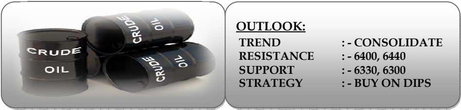 OUTLOOK: TREND RESISTANCE SUPPORT STRATEGY : - CONSOLIDATE : - 6400, 6440 : - 6330,