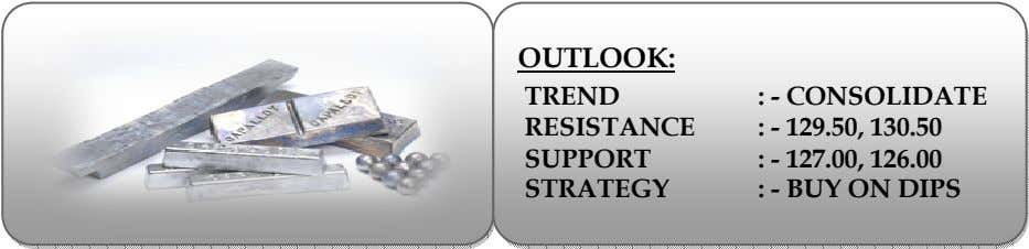 OUTLOOK: TREND RESISTANCE SUPPORT STRATEGY : - CONSOLIDATE : - 129.50, 130.50 : - 127.00,