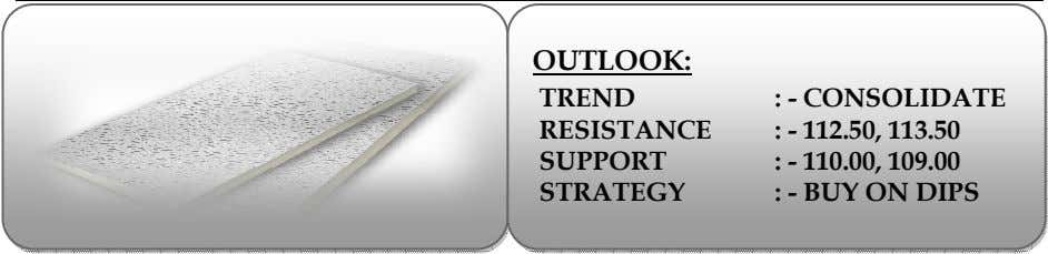 OUTLOOK: TREND RESISTANCE SUPPORT STRATEGY : - CONSOLIDATE : - 112.50, 113.50 : - 110.00,