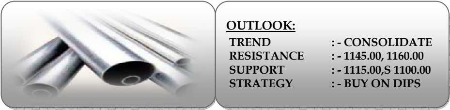 OUTLOOK: TREND RESISTANCE SUPPORT STRATEGY : - CONSOLIDATE : - 1145.00, 1160.00 : - 1115.00,S
