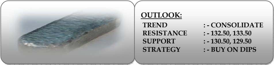 OUTLOOK: TREND RESISTANCE SUPPORT STRATEGY : - CONSOLIDATE : - 132.50, 133.50 : - 130.50,