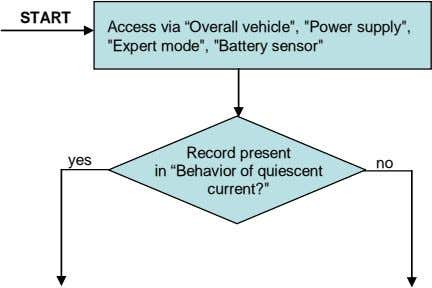 "START Access via ""Overall vehicle"", ""Power supply"", ""Expert mode"", ""Battery sensor"" yes"