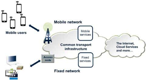 layer service entities, and reduces both CAPEX and OPEX. Figure 39. Fixed Mobile Convergence (FMC) uses