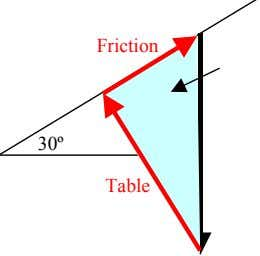 Friction 30º Table