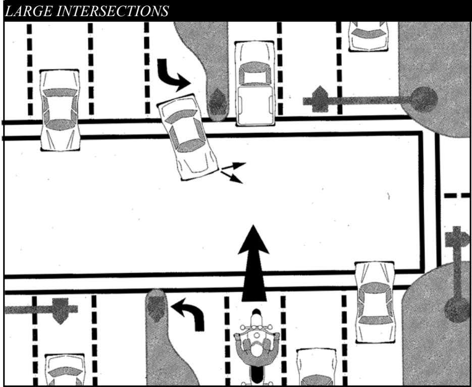 LARGE INTERSECTIONS