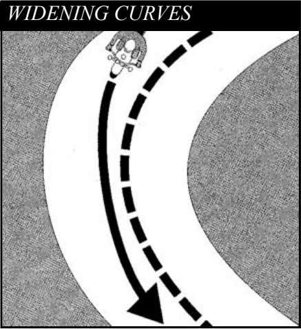 WIDENING CURVES