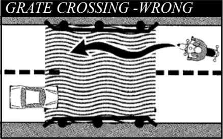GRATE CROSSING -WRONG