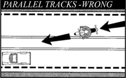PARALLEL TRACKS -WRONG