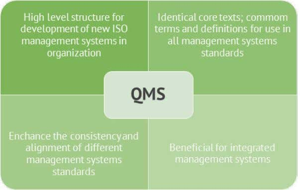 of quality management system with spirit of confidence. The quick contact to Global Standards shall be