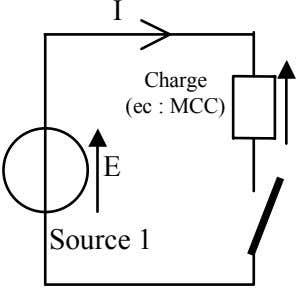 I Charge (ec : MCC) E Source 1