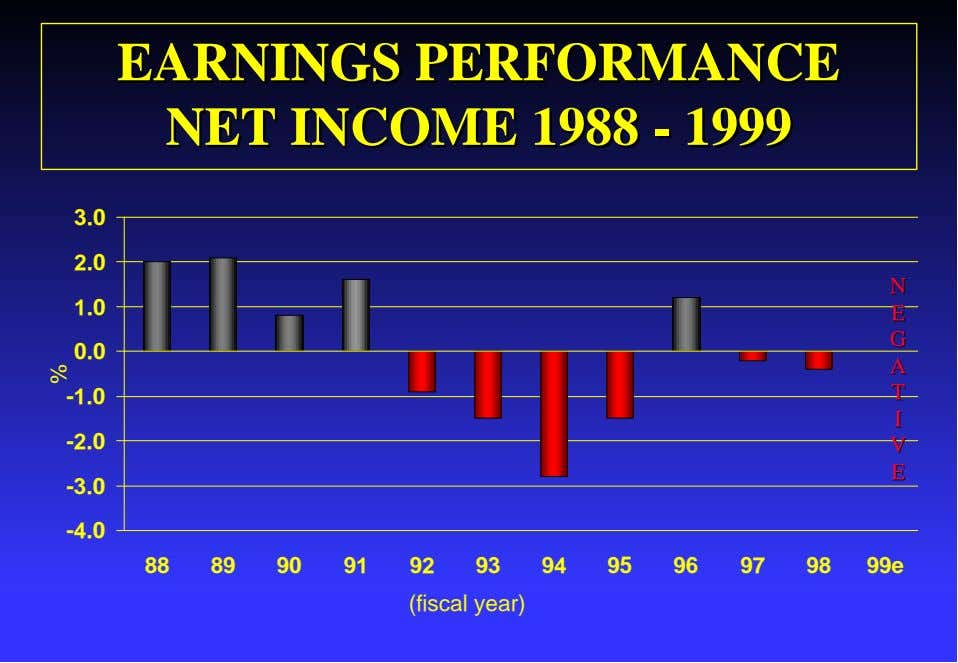 EARNINGSEARNINGS PERFORMANCEPERFORMANCE NETNET INCOMEINCOME 19881988 -- 19991999 3.0 2.0 NN 1.0 EE GG 0.0 AA