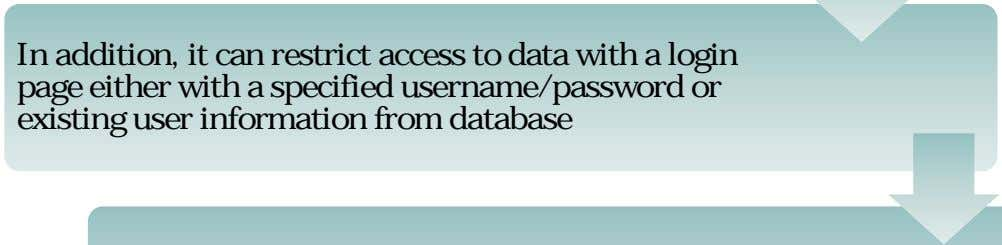 In addition, it can restrict access to data with a login page either with a