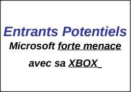 Entrants Potentiels Microsoft forte menace avec sa XBOX