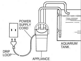 may be omitted for an appliance that is not provided with a polarized attach- ment plug.