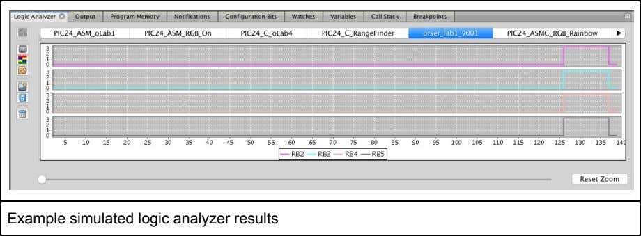 Example simulated logic analyzer results