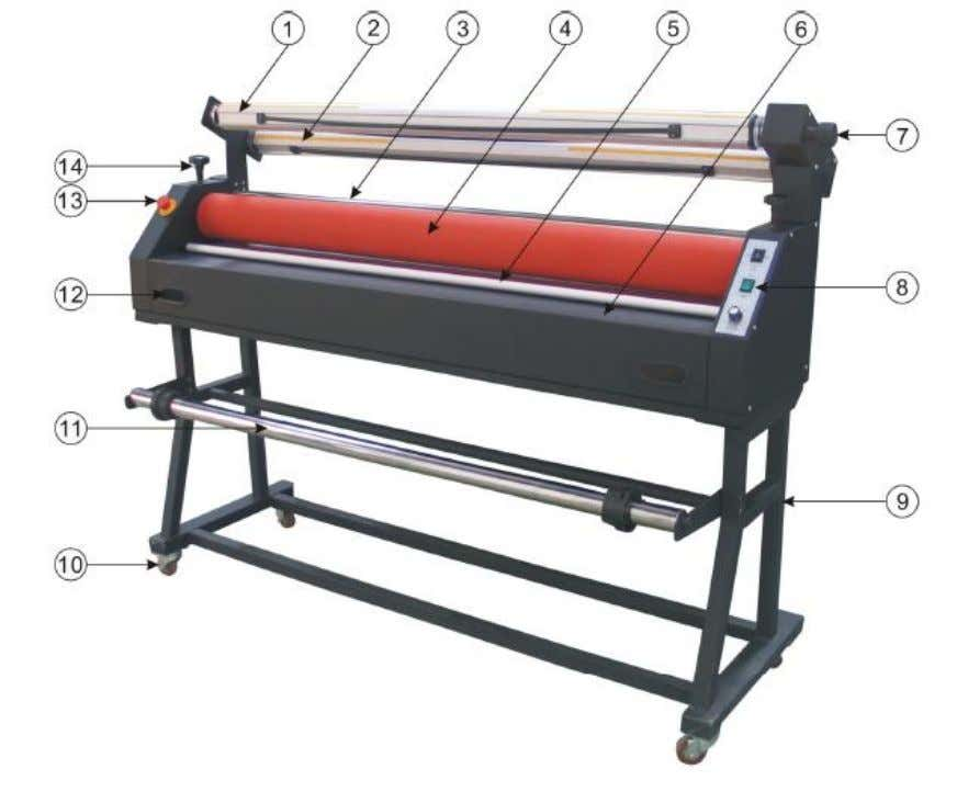 Laminator BU-1600CII PLUS User Manual II. Machine Structure Fig.1 1.roller for collecting back paper 8.control panel