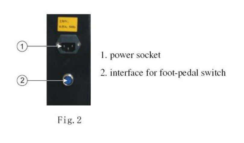 Eastsign Laminator RFZX Series User Manual BU-1600CII PLUS control panel Fig.3 Copyright © Revised on May