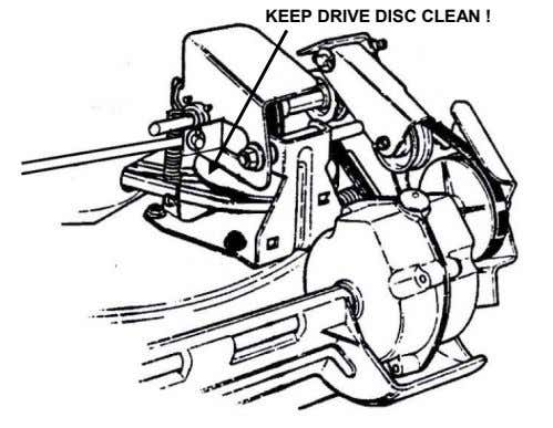 KEEP DRIVE DISC CLEAN !