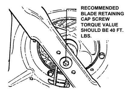 RECOMMENDED BLADE RETAINING CAP SCREW TORQUE VALUE SHOULD BE 40 FT. LBS.