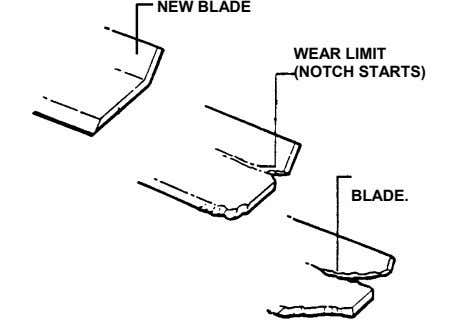 NEW BLADE WEAR LIMIT (NOTCH STARTS) REPLACE WITH BLADE.