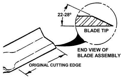 22-28º BLADE TIP END VIEW OF BLADE ASSEMBLY ORIGINAL CUTTING EDGE