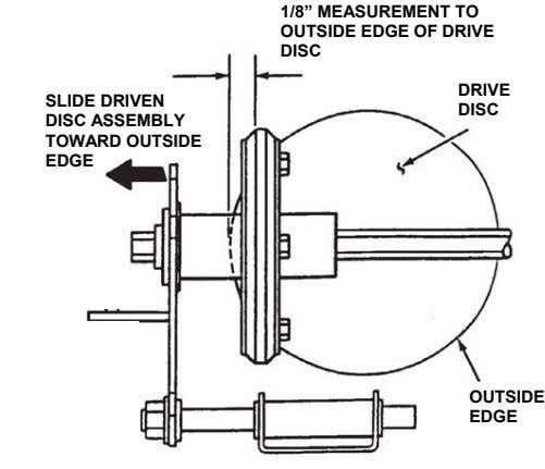 "1/8"" MEASUREMENT TO OUTSIDE EDGE OF DRIVE DISC DRIVE SLIDE DRIVEN DISC DISC ASSEMBLY TOWARD"