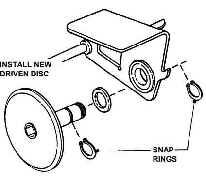 INSTALL NEW DRIVEN DISC SNAP RINGS