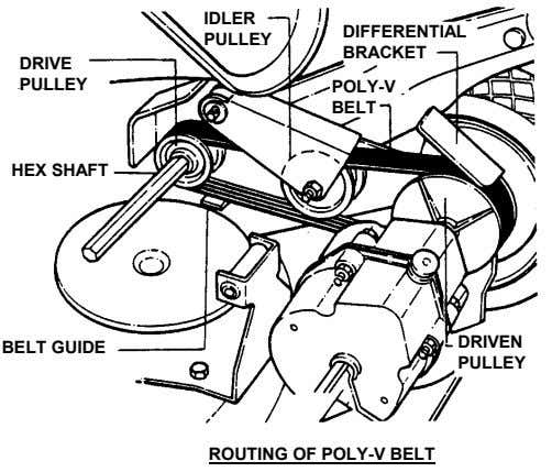 IDLER DIFFERENTIAL PULLEY BRACKET DRIVE PULLEY POLY-V BELT HEX SHAFT DRIVEN BELT GUIDE PULLEY ROUTING
