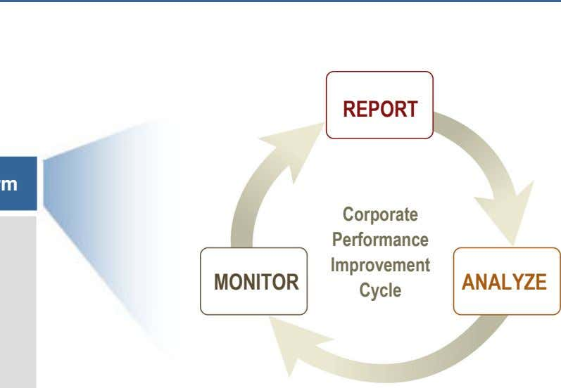 Reporting • HR Reporting • Web Commerce Analysis Platform for Pre-packaged Applications Packaged BI