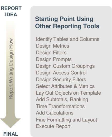 REPORT IDEA Starting Point Using Other Reporting Tools Identify Tables and Columns Design Metrics Design