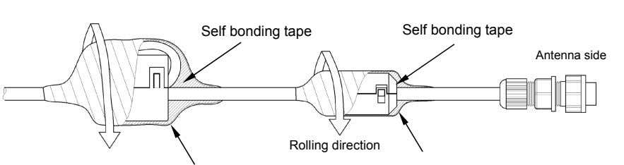 Self bonding tape Self bonding tape Antenna side Rolling direction