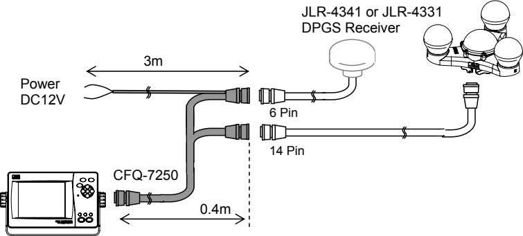 JLR-4341 or JLR-4331 DPGS Receiver 3m Power DC12V 6 Pin 14 Pin CFQ-7250 0.4m