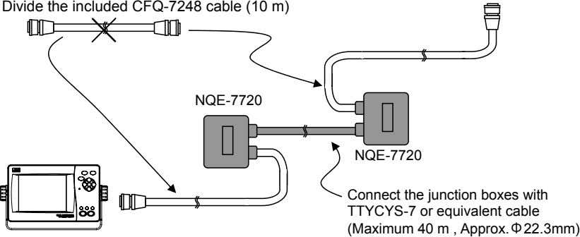 Divide the included CFQ-7248 cable (10 m) NQE-7720 NQE-7720 Connect the junction boxes with TTYCYS-7