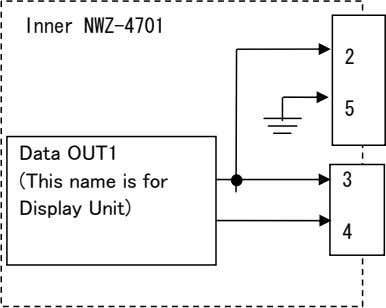 Inner NWZ-4701 2 5 Data OUT1 (This name is for Display Unit) 3 4