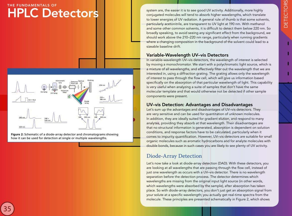 THE FUNDAMENTALS OF HPLC Detectors system are, the easier it is to see good UV